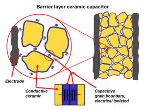 Ceramic capacitor - Metal oxide varistor,Ceramic ...